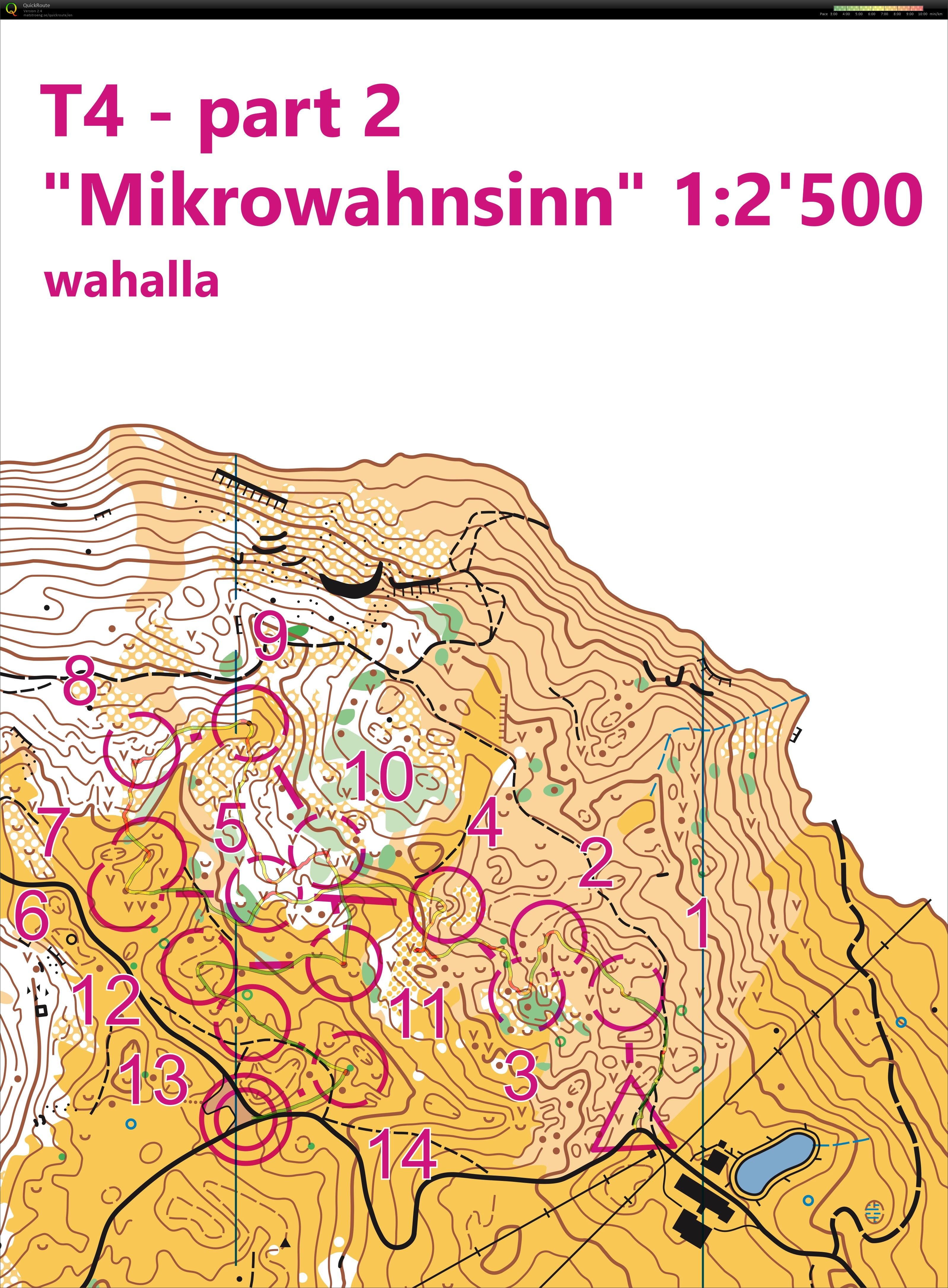 Mikrosprint Pass dal Fuorn (09/07/2018)